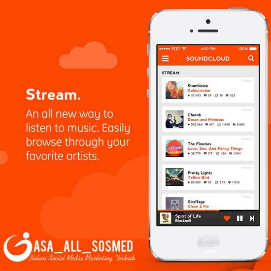 Jual Downloads Soundcloud