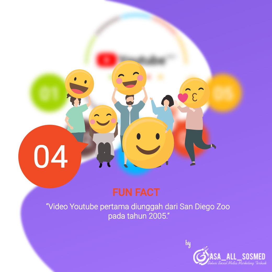 Fun Fact youtube, video youtube pertama diunggah pada tahun 2005 oleh san diego zoo